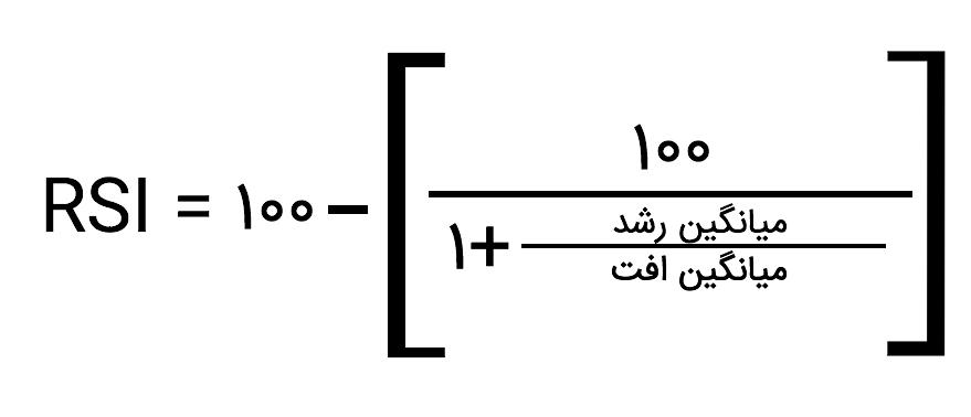 فرمول RSI