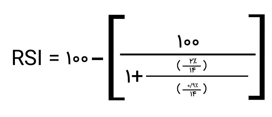 مثال فرمول RSI